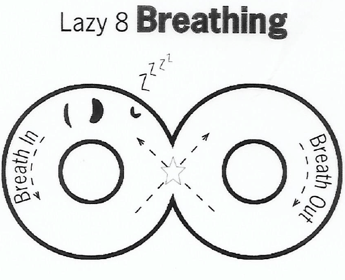 Lazy 8 Breathing Visual