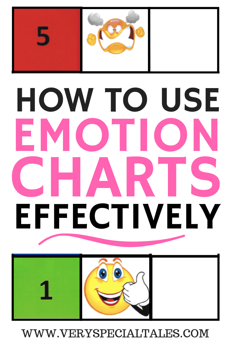 EMOTIONS CHART_HOW TO USE A FEELINGS THERMOMETER effectively PIN1new