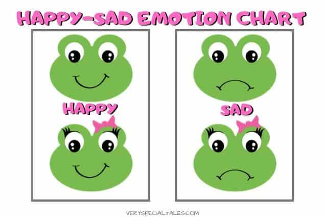 HAHAPPY-SAD EMOTION CHART