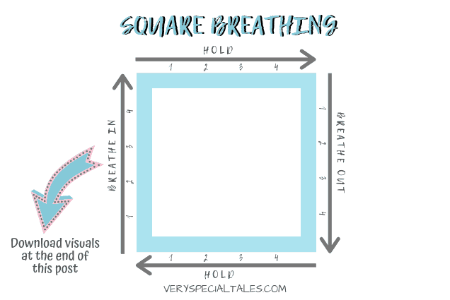 Square Breathing Visuals to learn Box Breathing