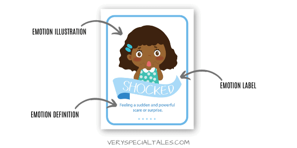 EXAMPLE OF AN EMOTION FLASHCARD showing the emotion illustration label and definition