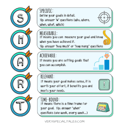 SMART goals for kids / Specific Measurable Attainable Relevant Time-Bound